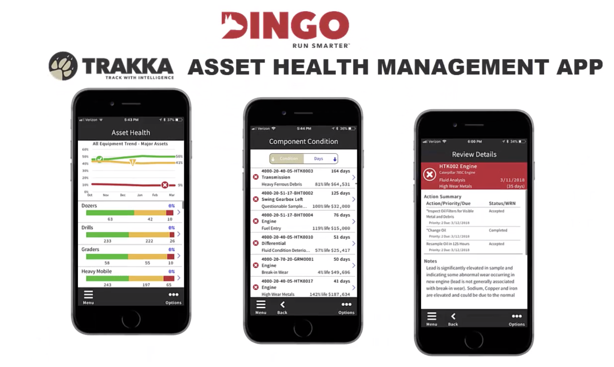 Trakka-Asset-Health-Management-App-Dingo