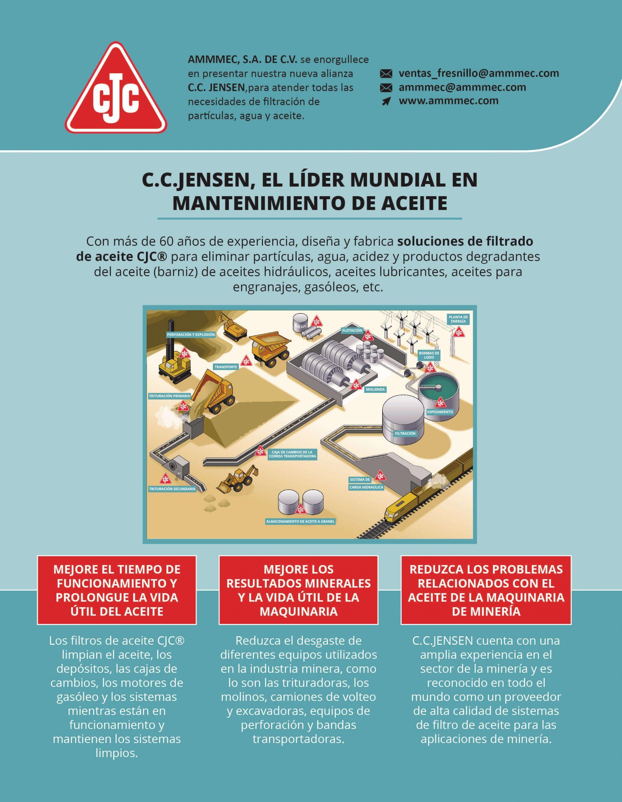 CCJensen_Filtros Aceite